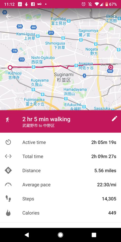 Walking Tokyo: Kichijoji Station to Nakano Station Route
